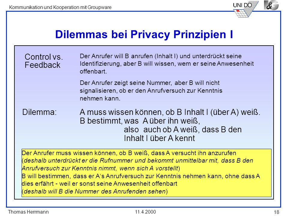 Dilemmas bei Privacy Prinzipien I