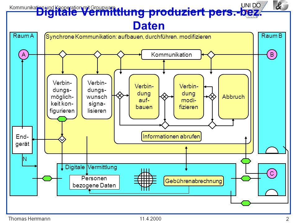 Digitale Vermittlung produziert pers.-bez. Daten