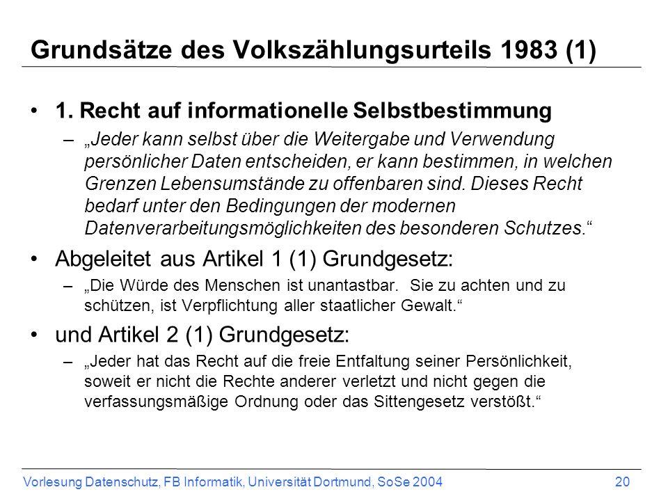 Grundsätze des Volkszählungsurteils 1983 (1)