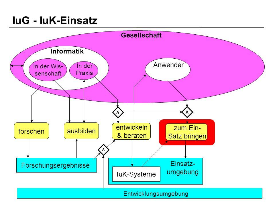 IuG - IuK-Einsatz Gesellschaft Informatik Anwender