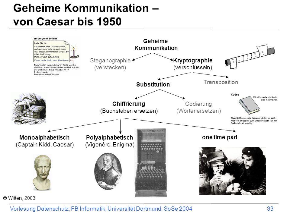Geheime Kommunikation – von Caesar bis 1950