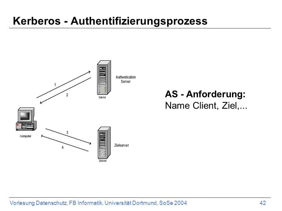 Kerberos - Authentifizierungsprozess
