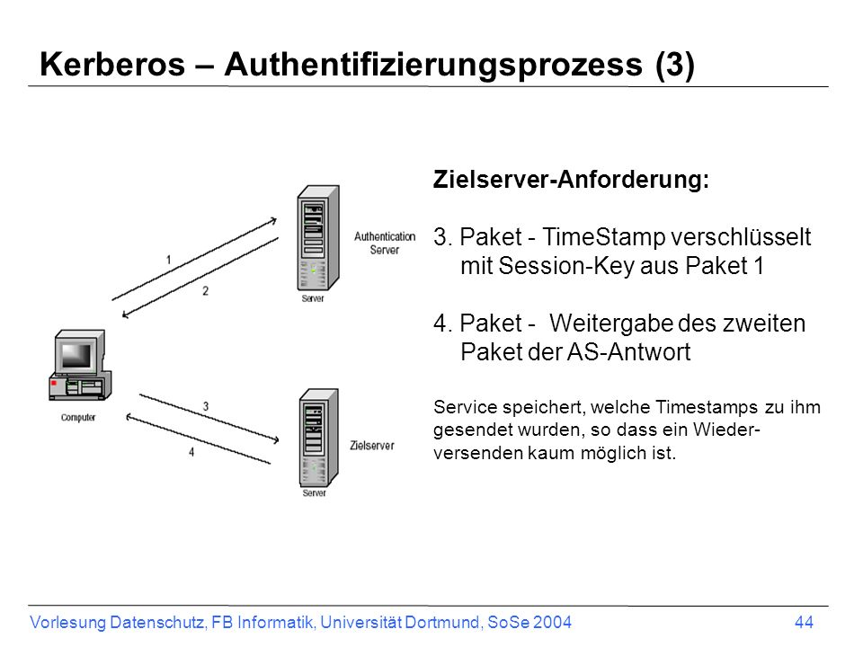 Kerberos – Authentifizierungsprozess (3)