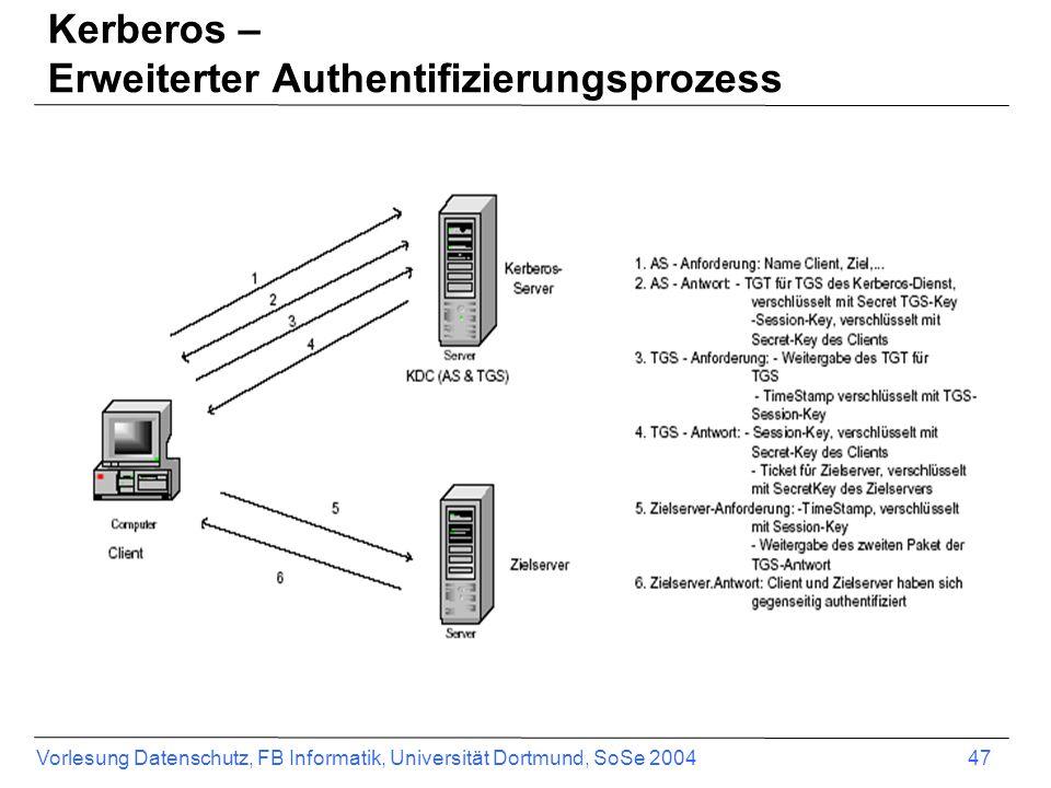 Kerberos – Erweiterter Authentifizierungsprozess