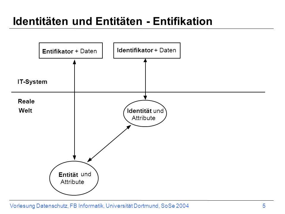 Identitäten und Entitäten - Entifikation