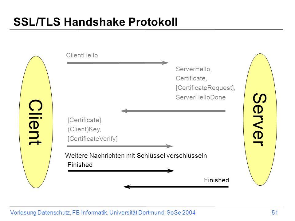 SSL/TLS Handshake Protokoll