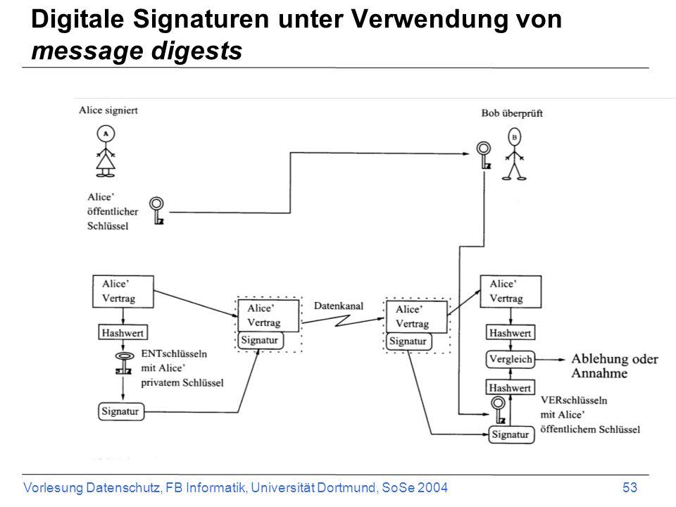 Digitale Signaturen unter Verwendung von message digests