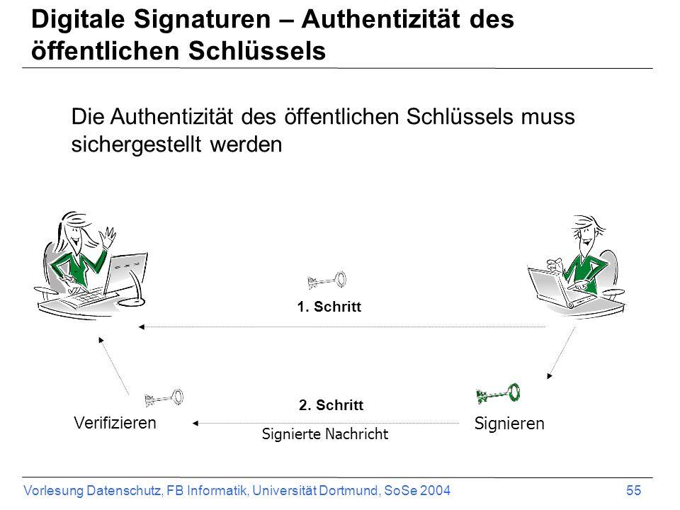 Digitale Signaturen – Authentizität des öffentlichen Schlüssels