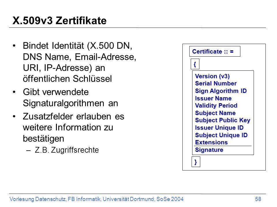 X.509v3 Zertifikate Bindet Identität (X.500 DN, DNS Name, Email-Adresse, URI, IP-Adresse) an öffentlichen Schlüssel.
