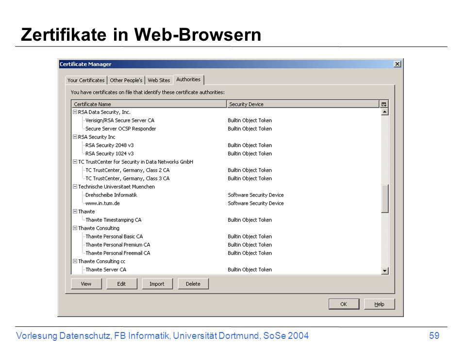 Zertifikate in Web-Browsern