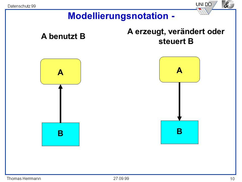 Modellierungsnotation - A erzeugt, verändert oder steuert B