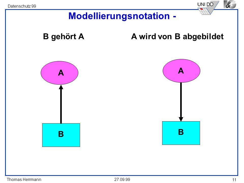 Modellierungsnotation -