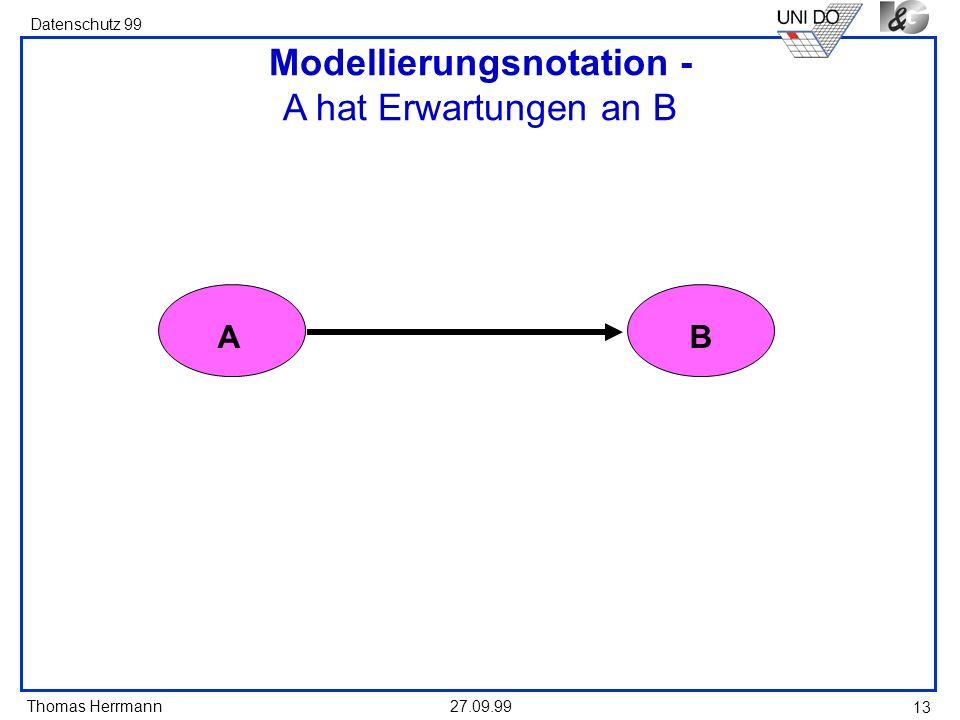 Modellierungsnotation - A hat Erwartungen an B