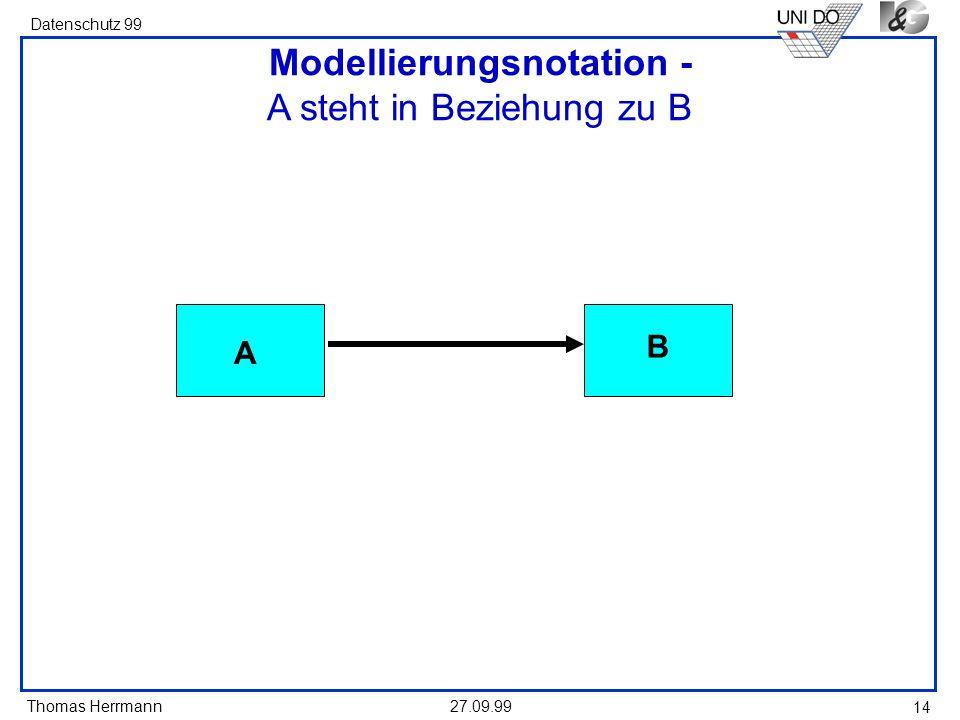 Modellierungsnotation - A steht in Beziehung zu B