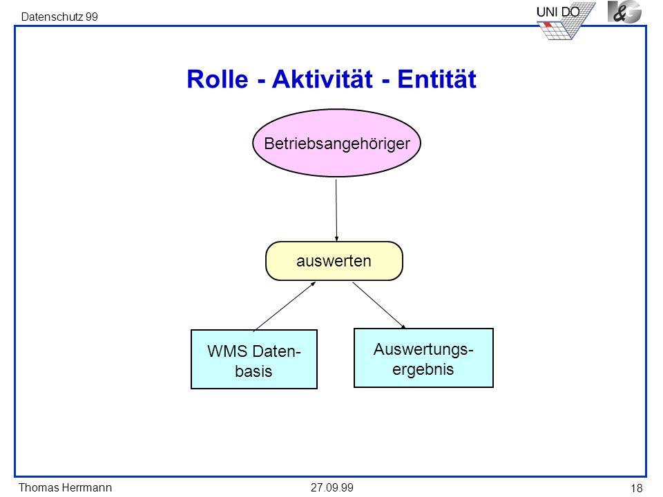 Rolle - Aktivität - Entität