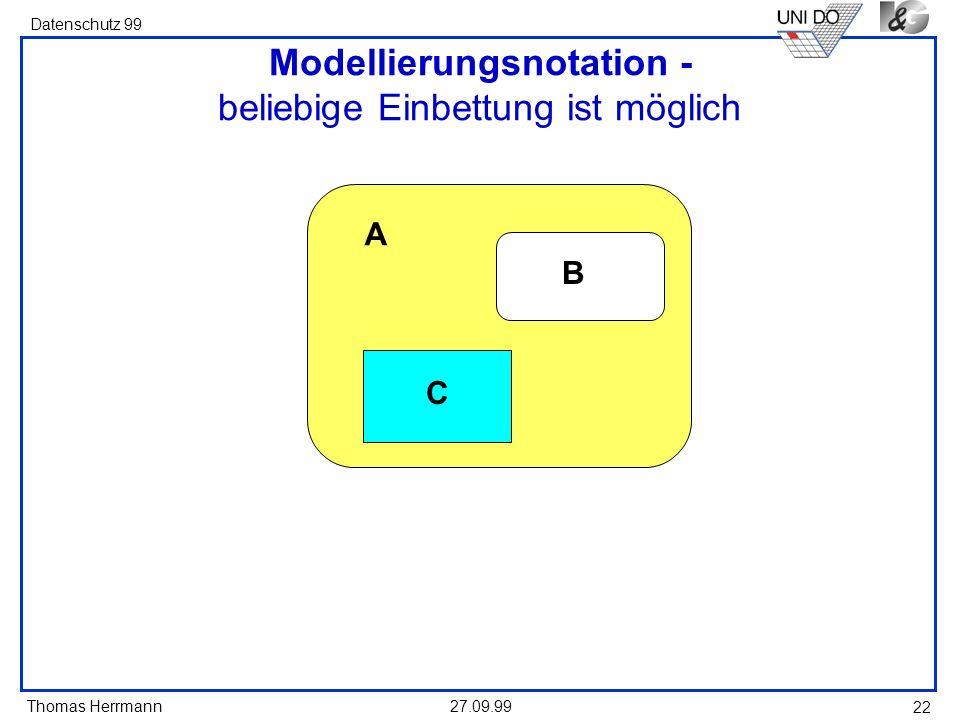 Modellierungsnotation - beliebige Einbettung ist möglich