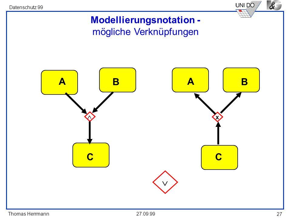Modellierungsnotation - mögliche Verknüpfungen