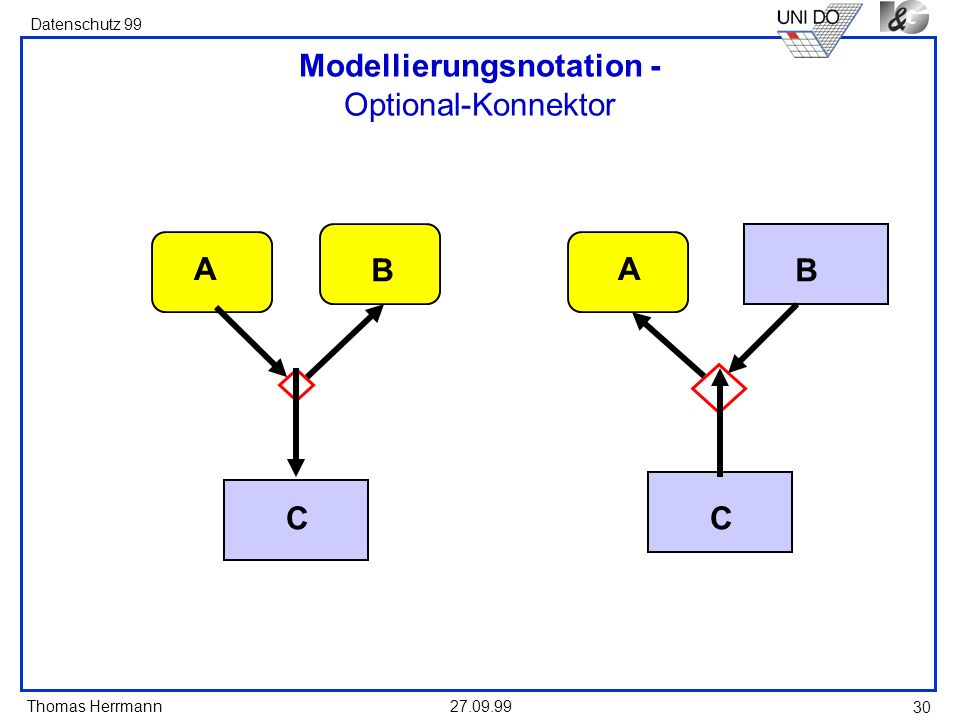 Modellierungsnotation - Optional-Konnektor