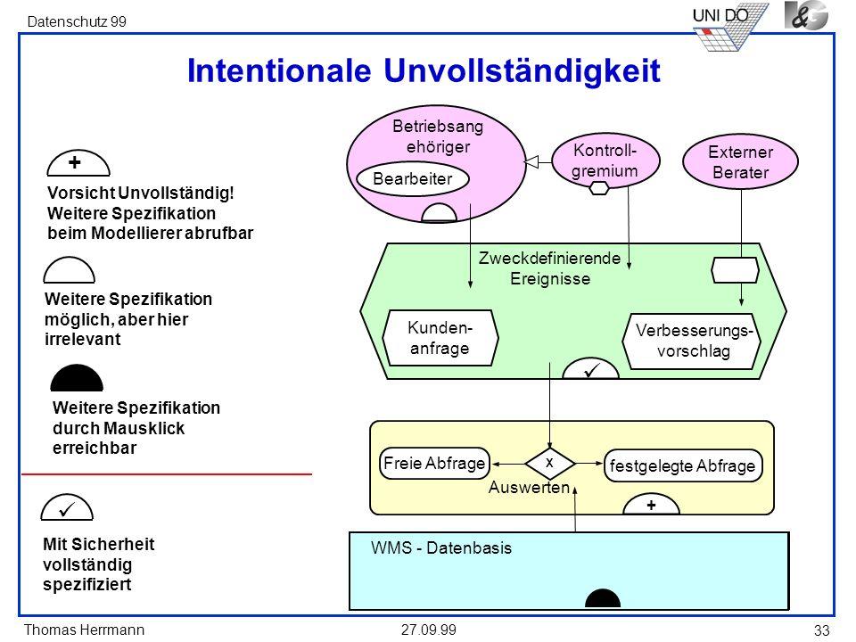 Intentionale Unvollständigkeit