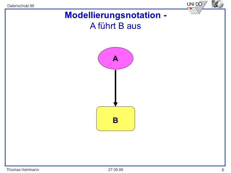 Modellierungsnotation - A führt B aus