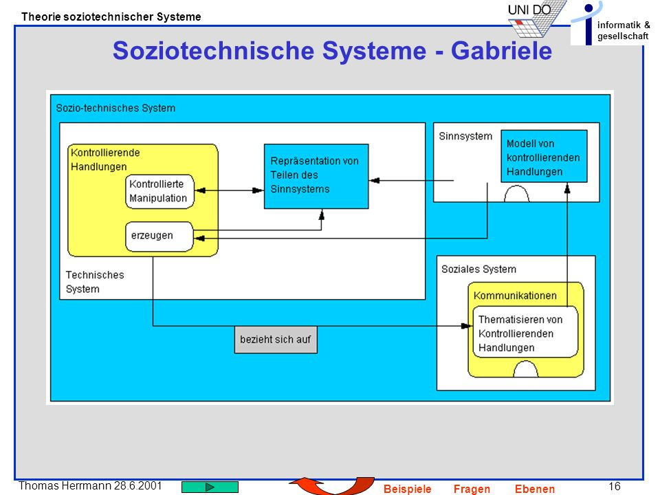 Soziotechnische Systeme - Gabriele