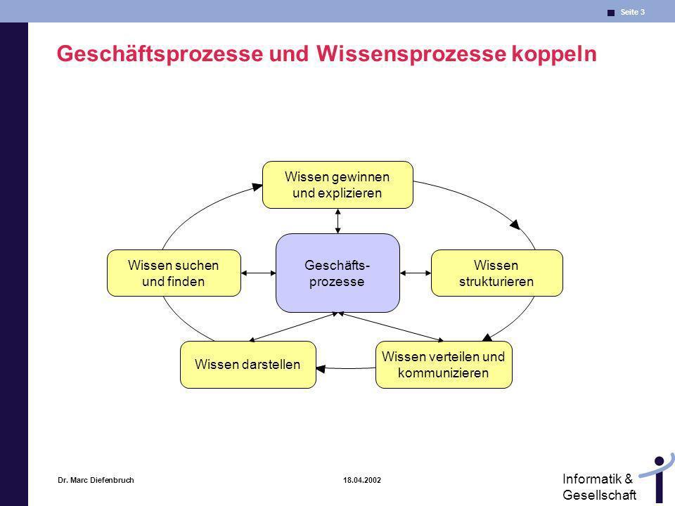 Geschäftsprozesse und Wissensprozesse koppeln