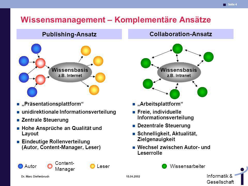 Wissensmanagement – Komplementäre Ansätze