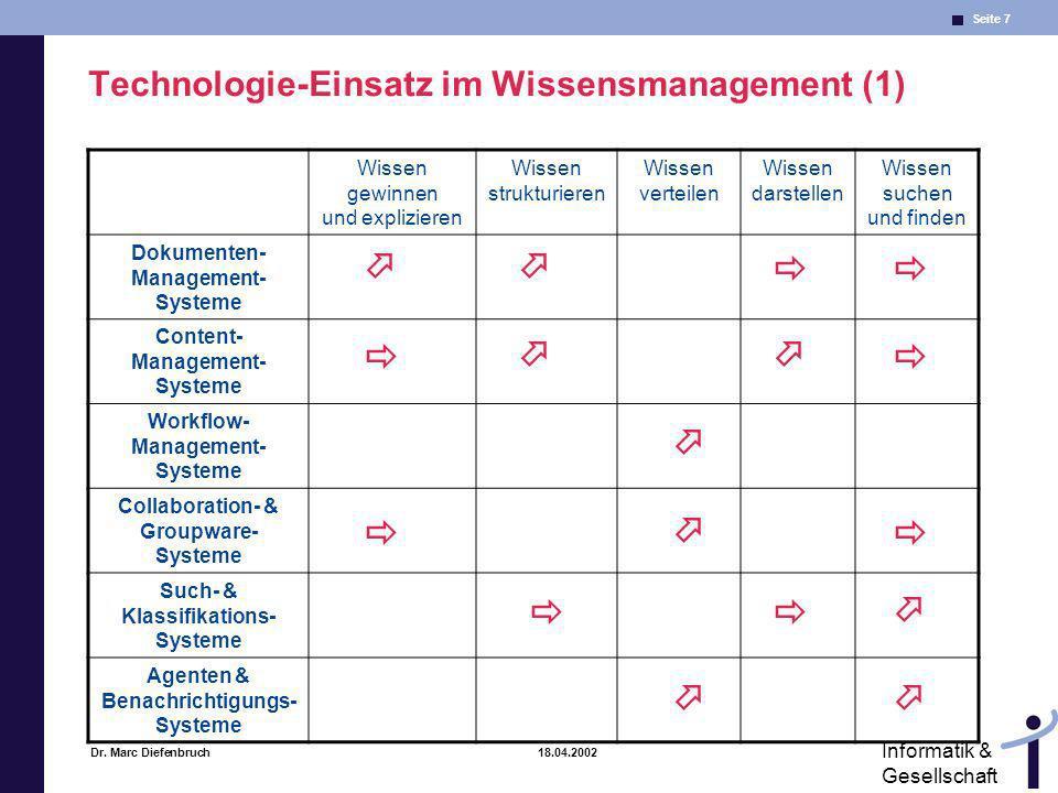 Technologie-Einsatz im Wissensmanagement (1)