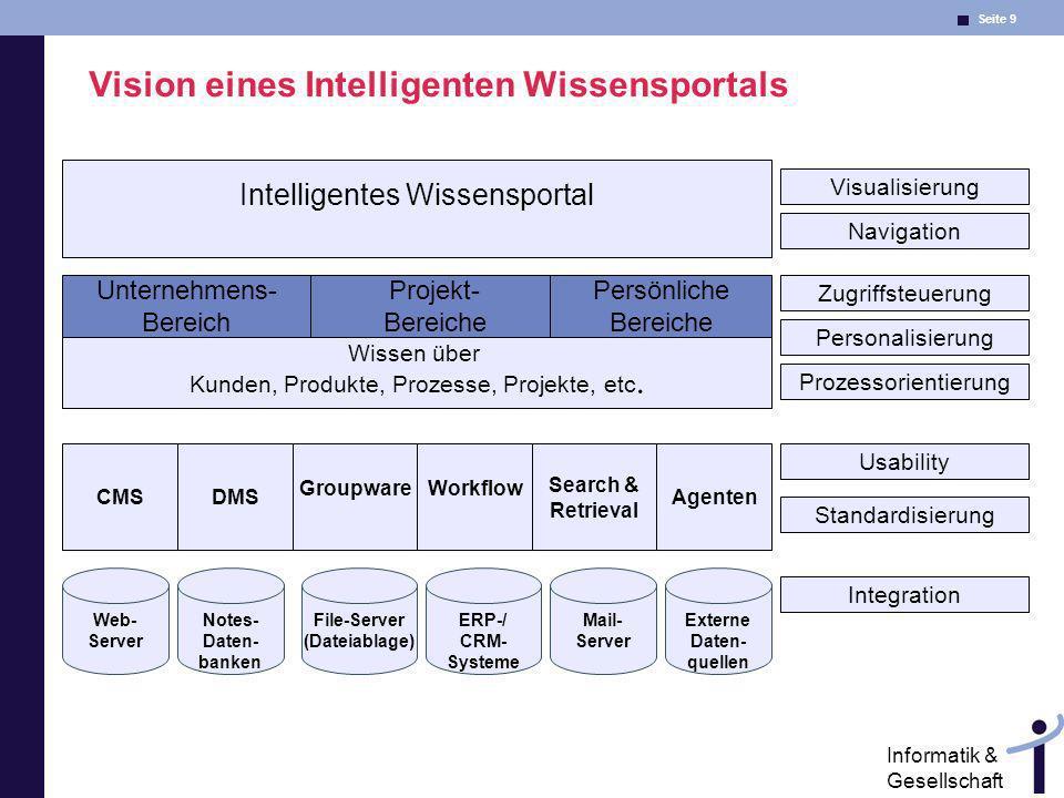Vision eines Intelligenten Wissensportals