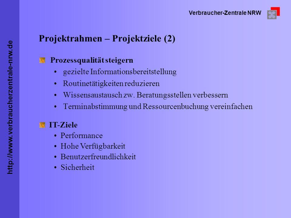Projektrahmen – Projektziele (2)