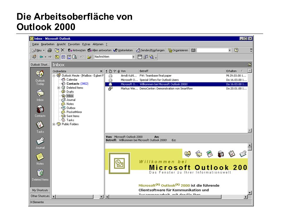 Die Arbeitsoberfläche von Outlook 2000