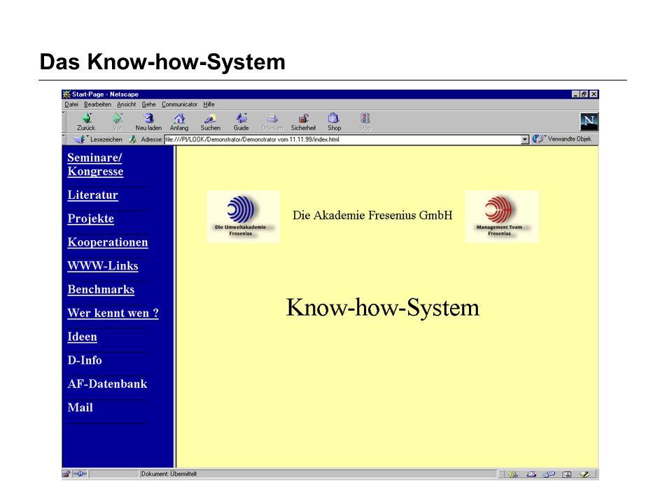Das Know-how-System