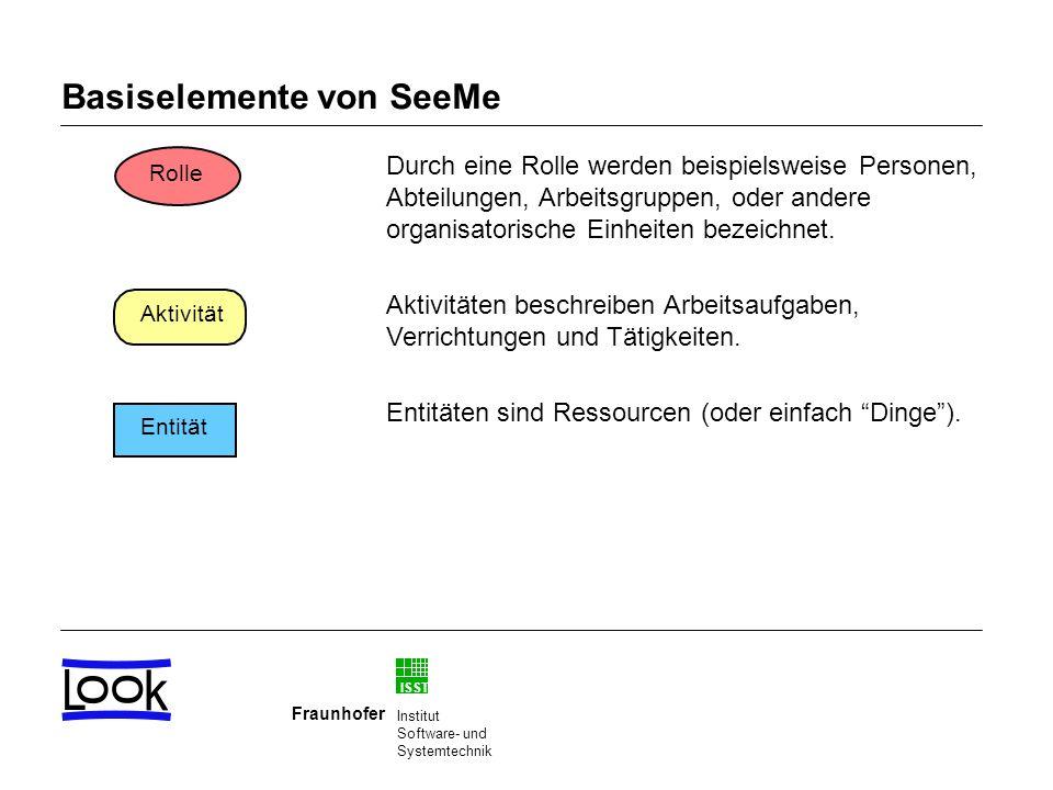 Basiselemente von SeeMe