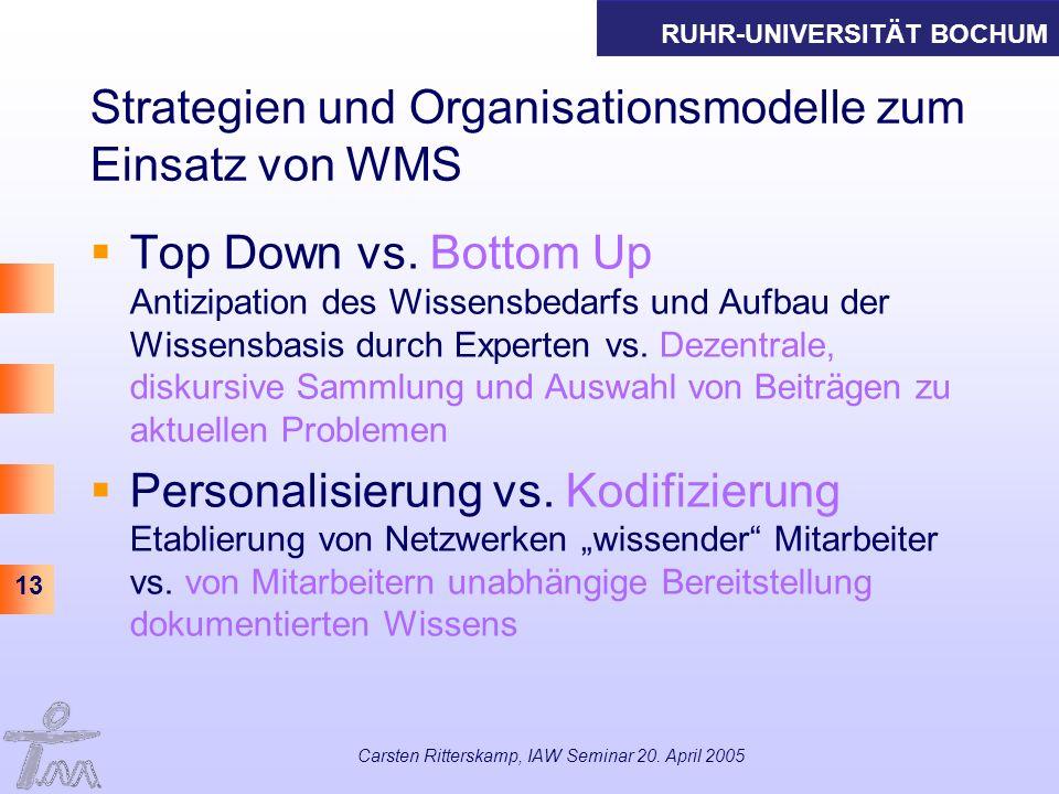 Strategien und Organisationsmodelle zum Einsatz von WMS