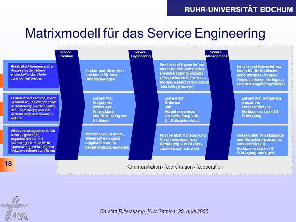 Matrixmodell für das Service Engineering