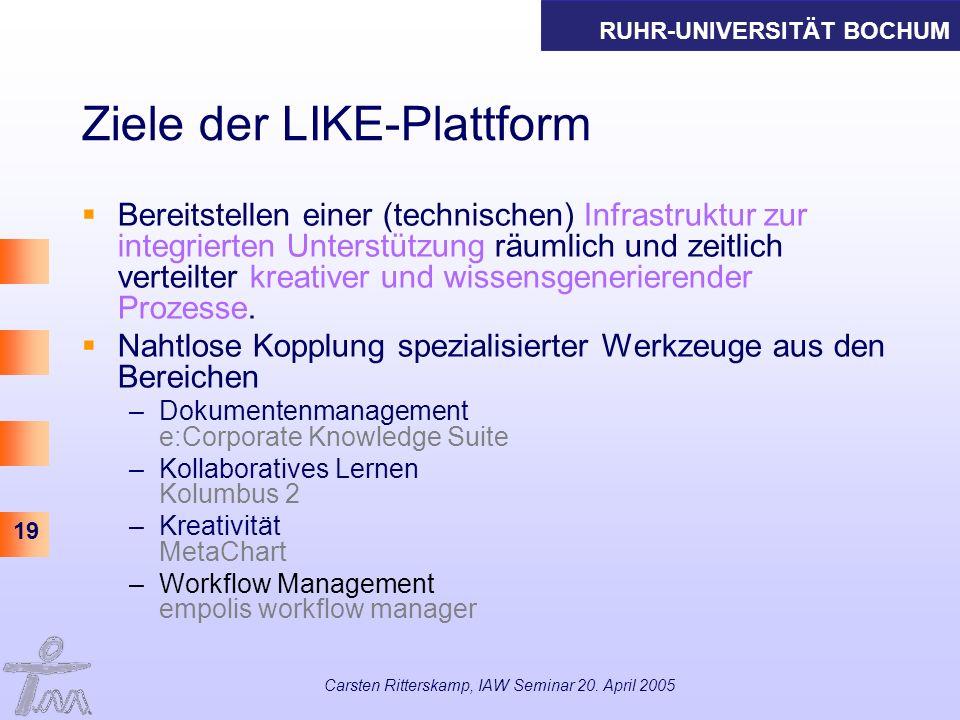 Ziele der LIKE-Plattform