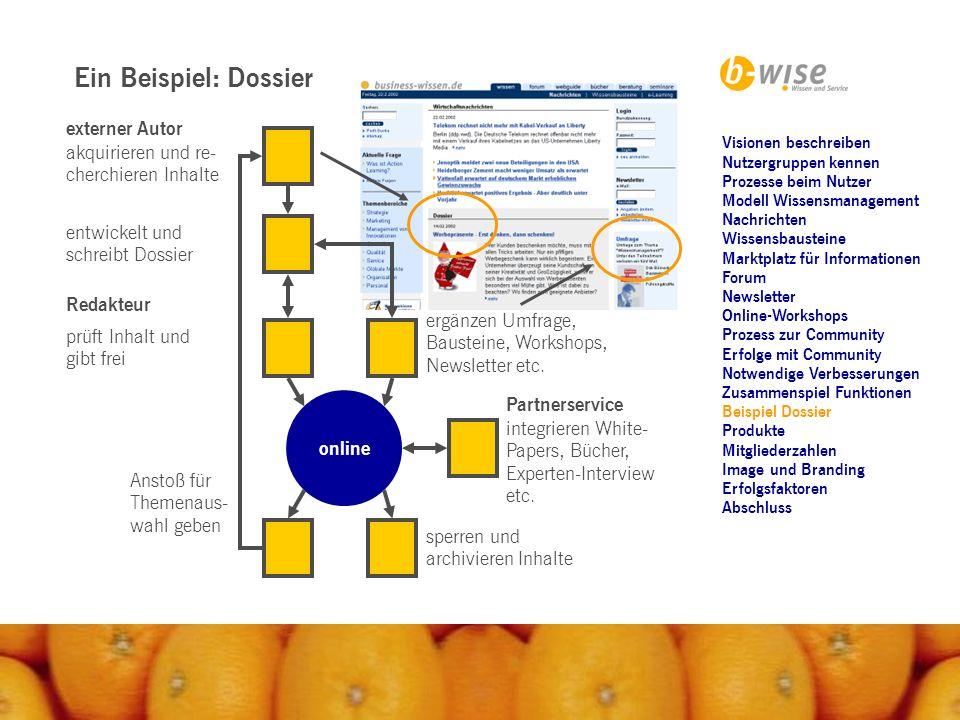 Ein Beispiel: Dossier externer Autor akquirieren und re-