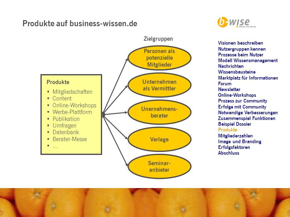 Personen als potenzielle Unternehmen als Vermittler