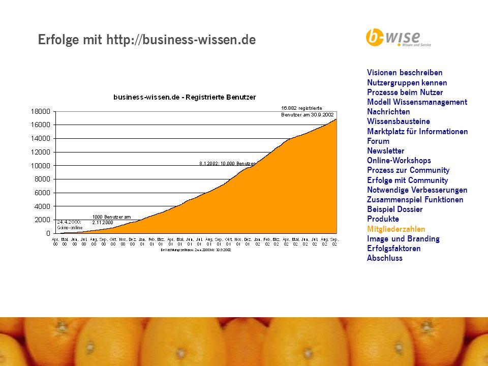 Erfolge mit http://business-wissen.de
