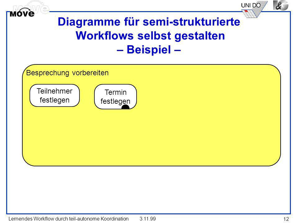 Diagramme für semi-strukturierte Workflows selbst gestalten – Beispiel –