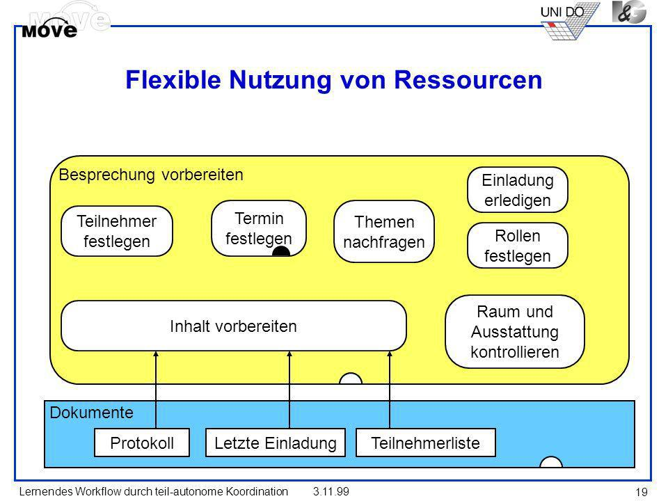 Flexible Nutzung von Ressourcen