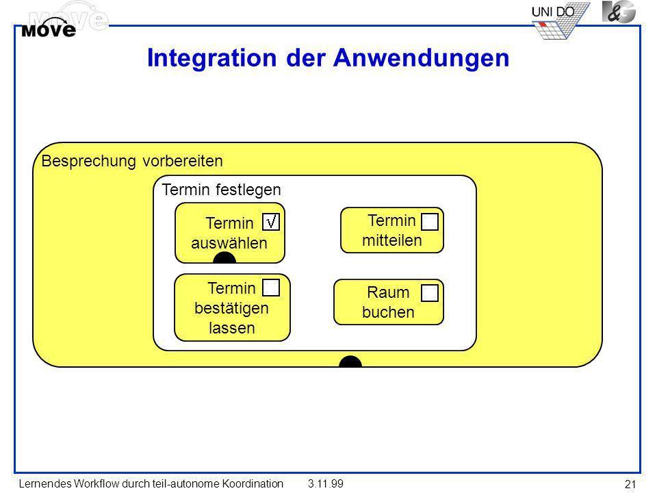 Integration der Anwendungen