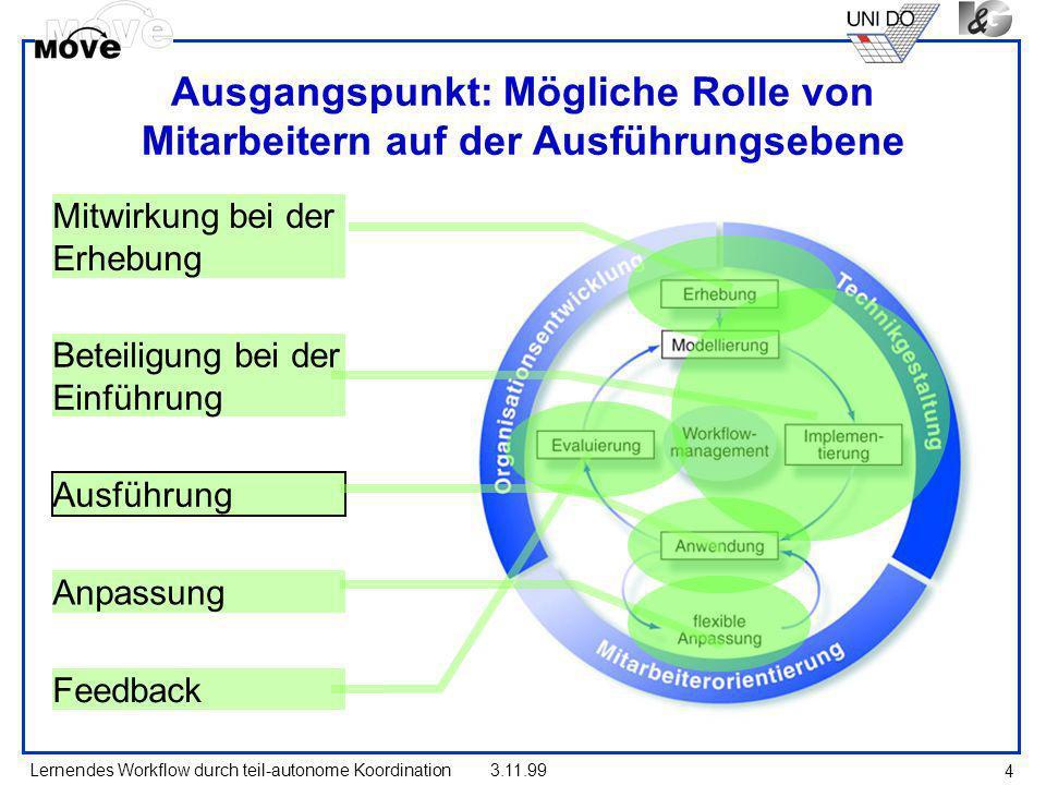 Ausgangspunkt: Mögliche Rolle von Mitarbeitern auf der Ausführungsebene