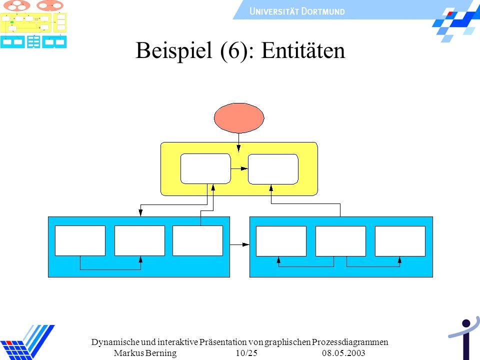 Beispiel (6): Entitäten