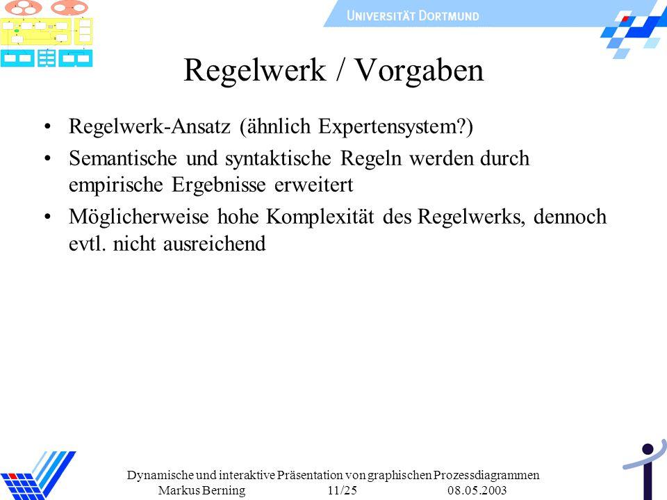 Regelwerk / Vorgaben Regelwerk-Ansatz (ähnlich Expertensystem )