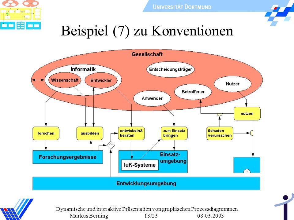 Beispiel (7) zu Konventionen