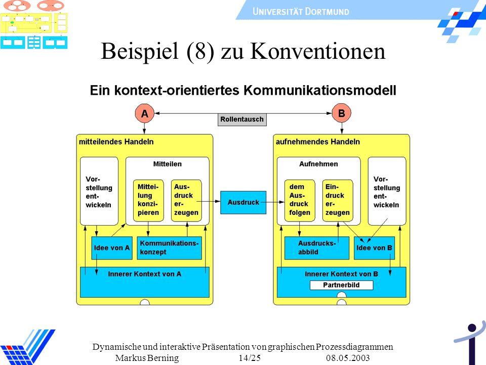 Beispiel (8) zu Konventionen