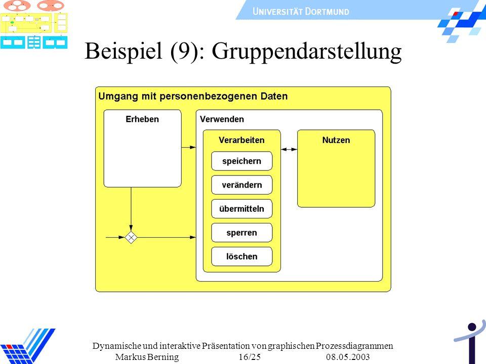 Beispiel (9): Gruppendarstellung