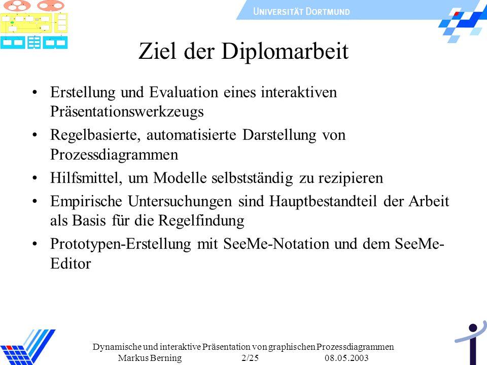 Ziel der Diplomarbeit Erstellung und Evaluation eines interaktiven Präsentationswerkzeugs.