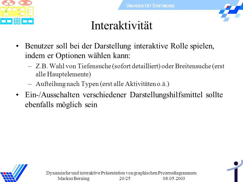 Interaktivität Benutzer soll bei der Darstellung interaktive Rolle spielen, indem er Optionen wählen kann: